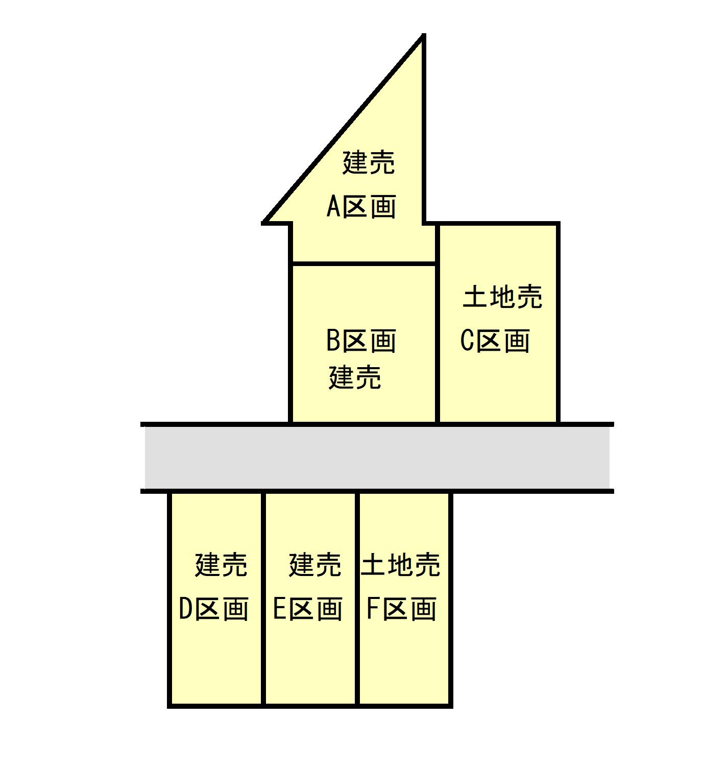 焼津市小土6区画分譲地 売地2区画