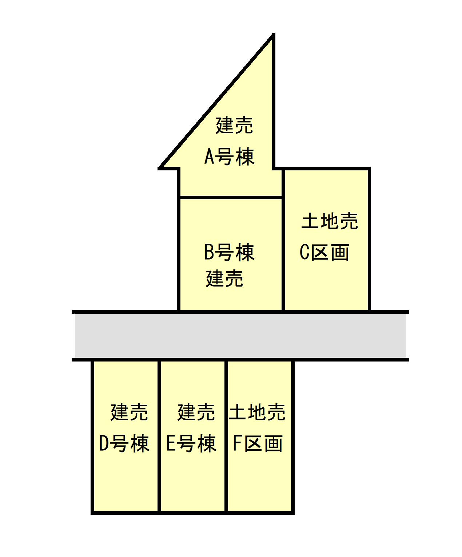 焼津市小土新築建売6区画分譲